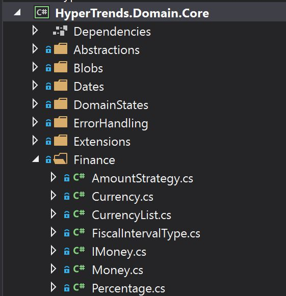 An example of C# Development using Domain Driven Design